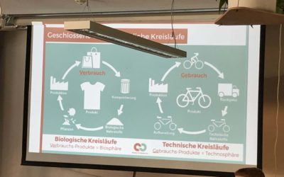 Blockchain & Circular Economy Meetup – Rückblick #15