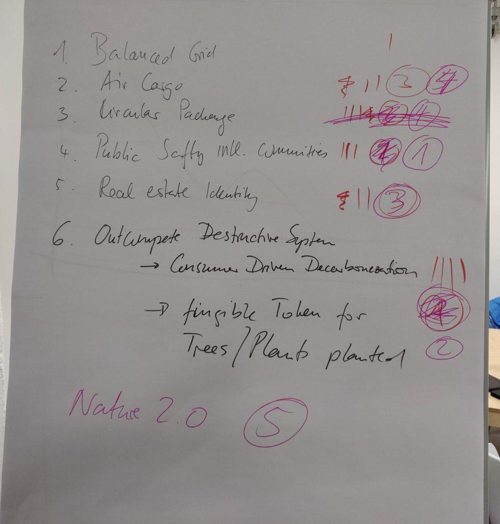 Priorisierung von Challenges des Odyssey-Hackathons